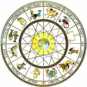 https://guspurblog.files.wordpress.com/2011/02/zodiac-chinese-ancient.jpg?w=297