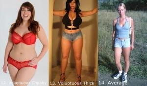 body type 4 21 Tipe Badan Wanita
